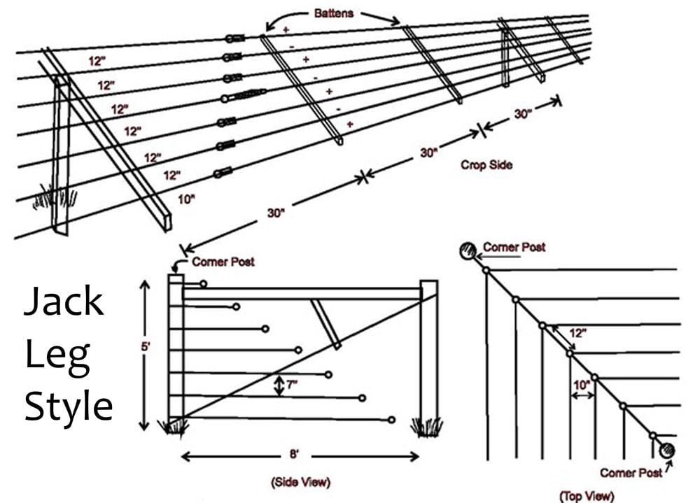 jack leg fence plan